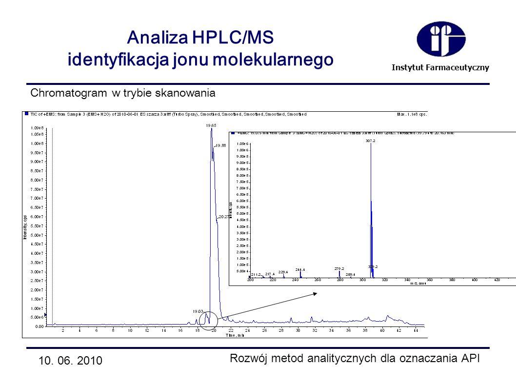 Analiza HPLC/MS identyfikacja jonu molekularnego