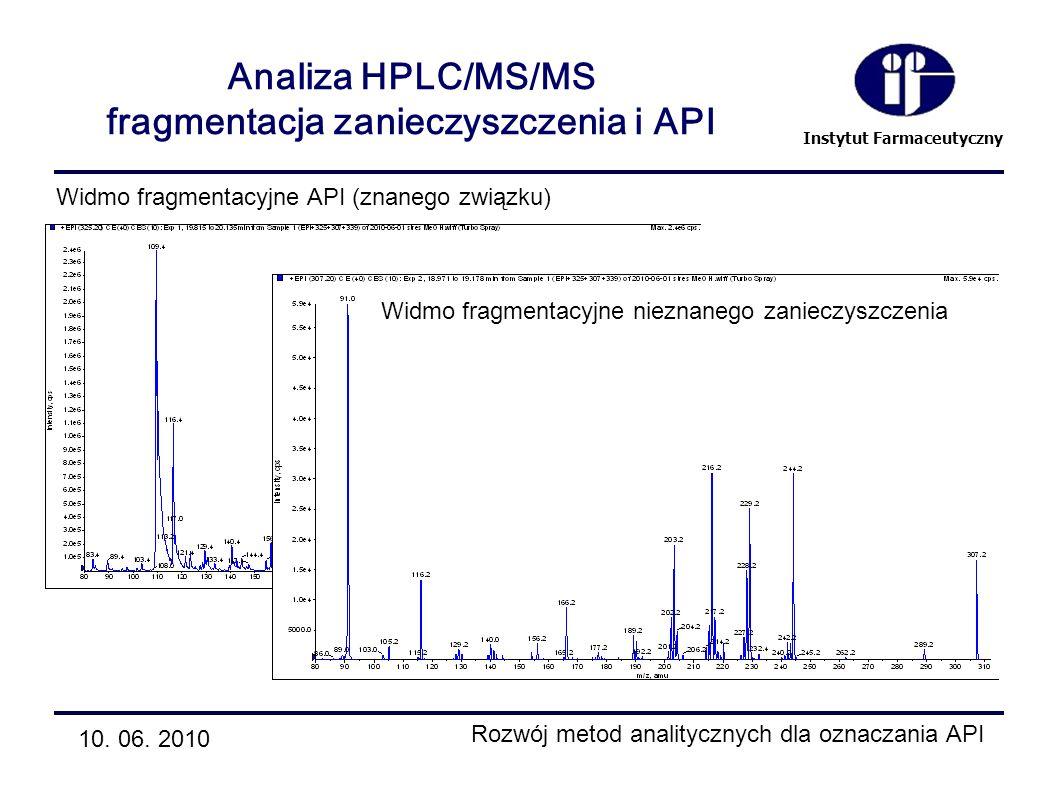 Analiza HPLC/MS/MS fragmentacja zanieczyszczenia i API
