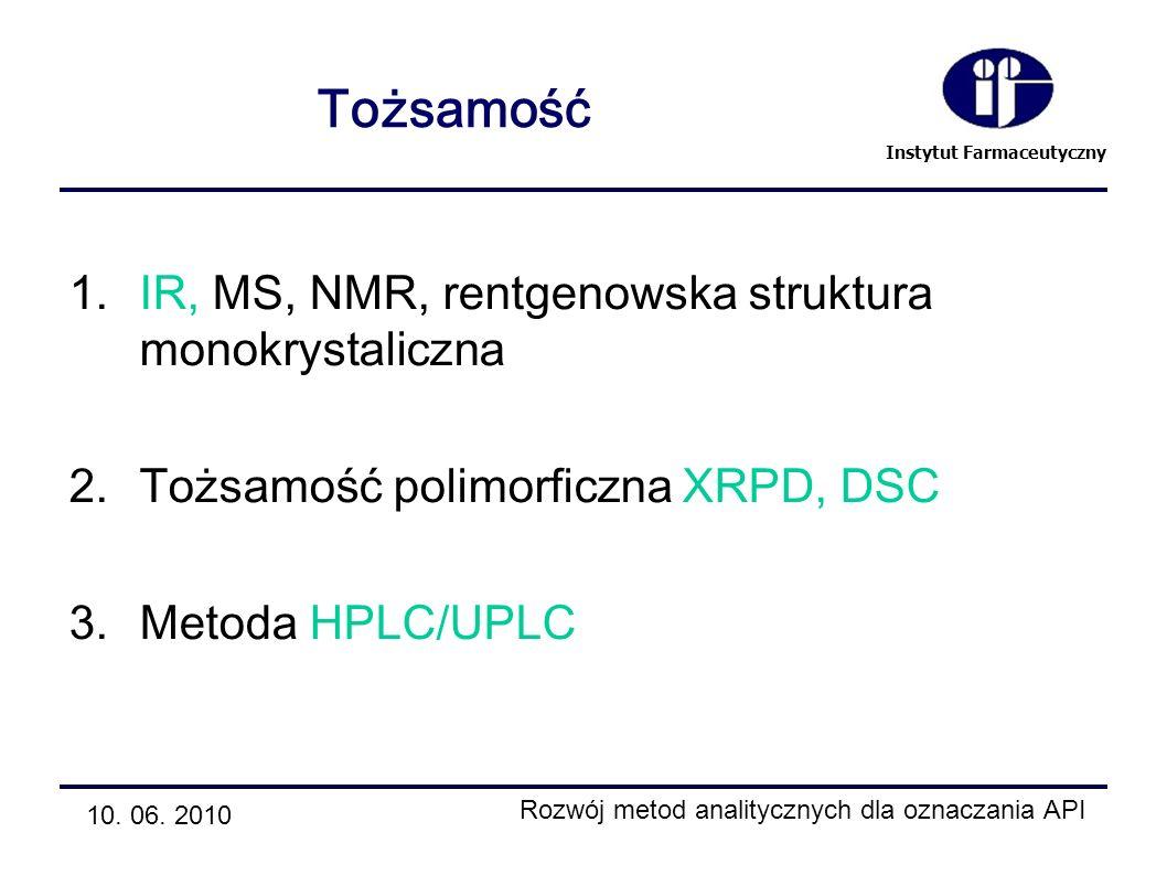 Tożsamość IR, MS, NMR, rentgenowska struktura monokrystaliczna