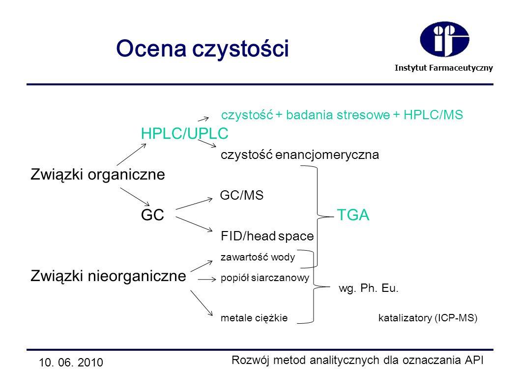 Ocena czystości czystość + badania stresowe + HPLC/MS HPLC/UPLC