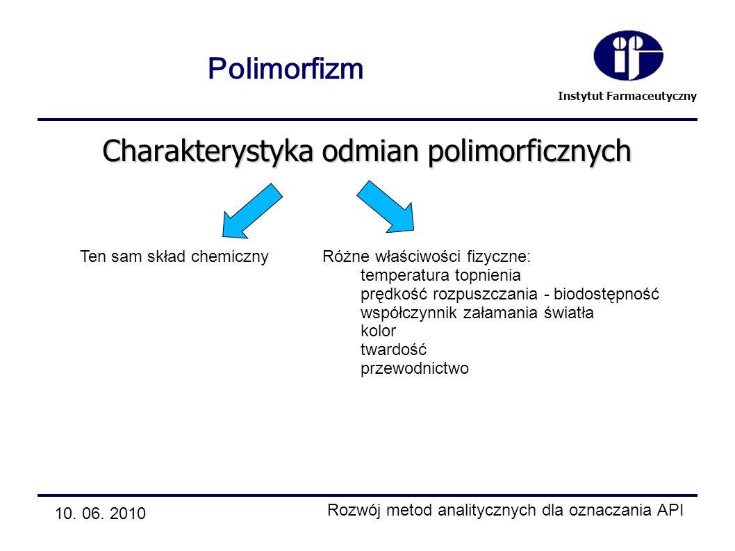Charakterystyka odmian polimorficznych