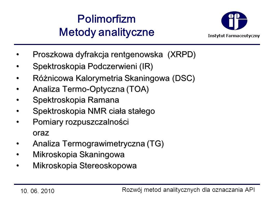 Polimorfizm Metody analityczne