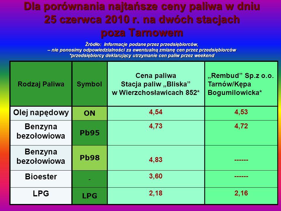 """Stacja paliw """"Bliska w Wierzchosławicach 852*"""