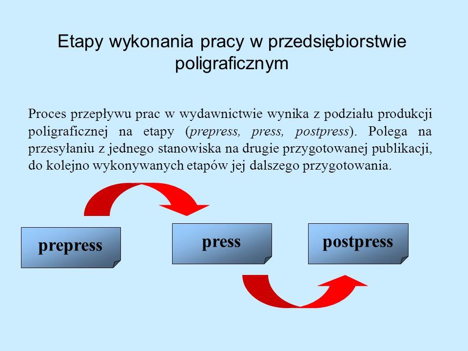 Etapy wykonania pracy w przedsiębiorstwie poligraficznym