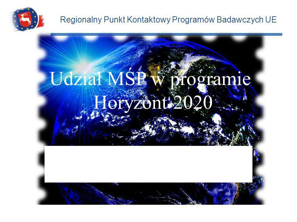 Udział MŚP w programie Horyzont 2020