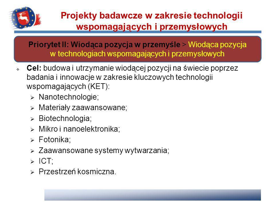 Projekty badawcze w zakresie technologii wspomagających i przemysłowych
