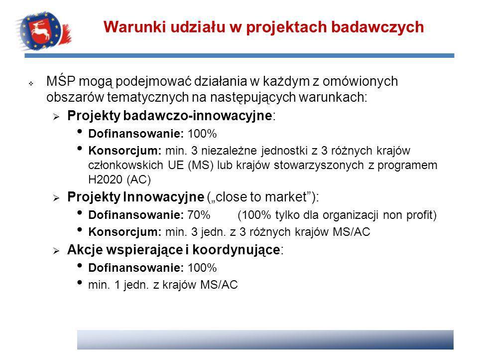 Warunki udziału w projektach badawczych