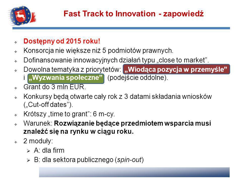 Fast Track to Innovation - zapowiedź