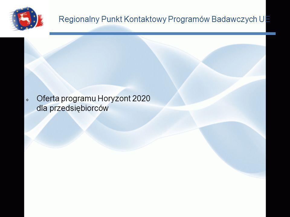 Oferta programu Horyzont 2020 dla przedsiębiorców