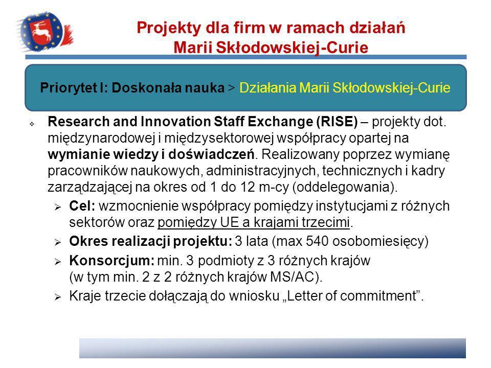 Projekty dla firm w ramach działań Marii Skłodowskiej-Curie