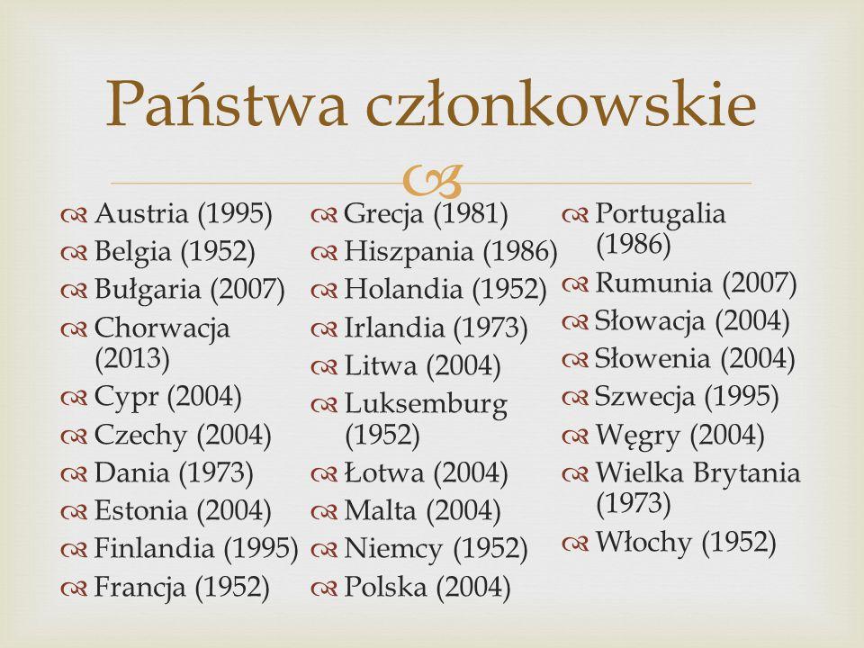 Państwa członkowskie Austria (1995) Grecja (1981) Portugalia (1986)