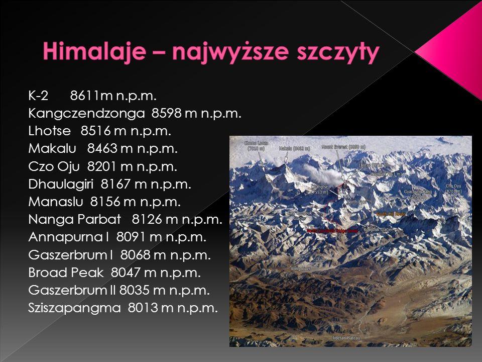 Himalaje – najwyższe szczyty