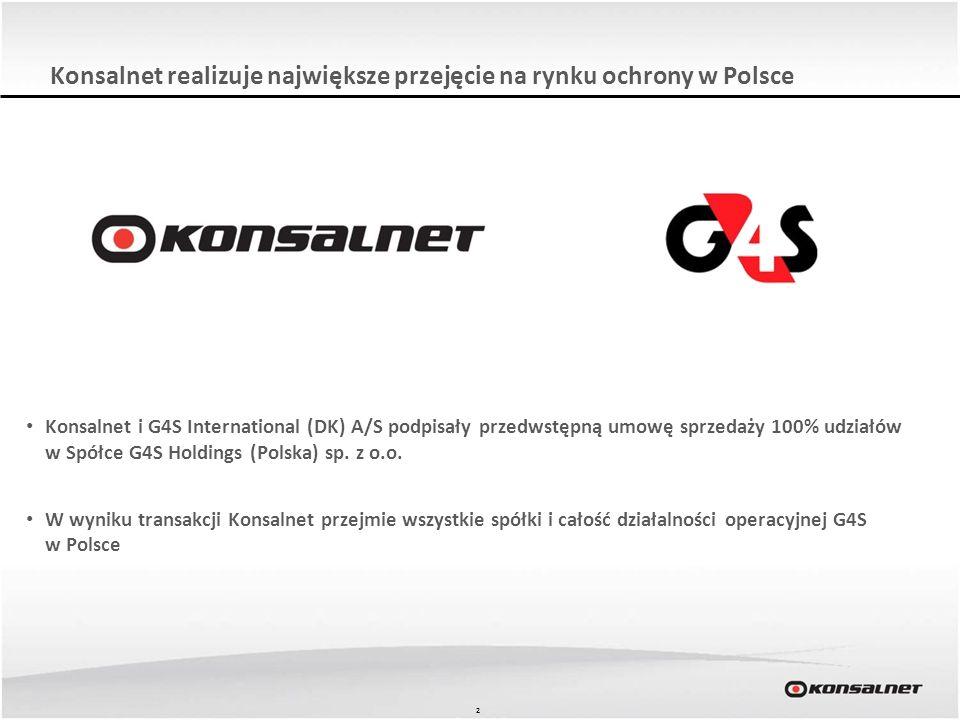 Konsalnet realizuje największe przejęcie na rynku ochrony w Polsce