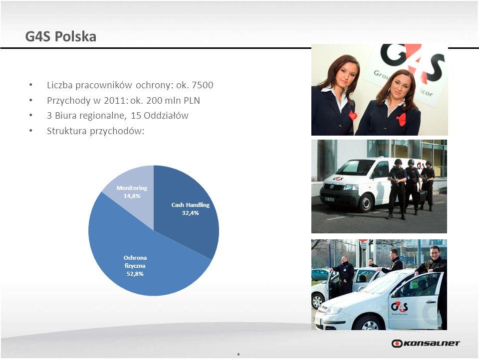 G4S Polska Liczba pracowników ochrony: ok. 7500