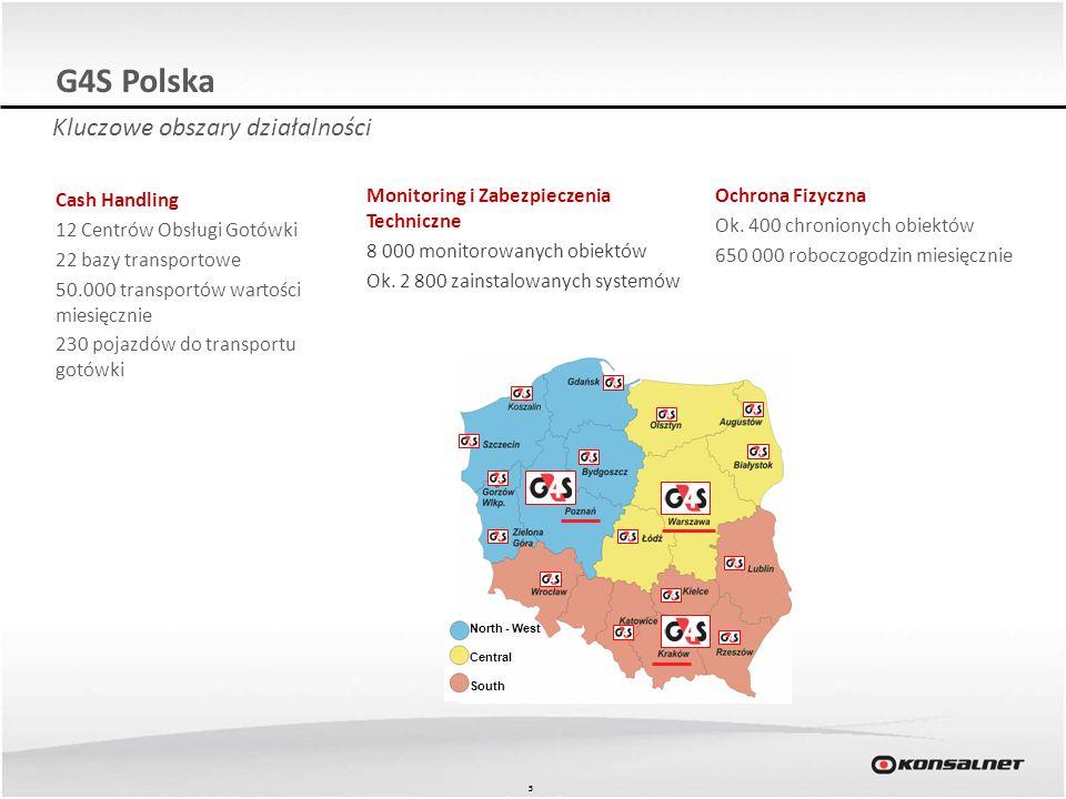 G4S Polska Kluczowe obszary działalności Cash Handling