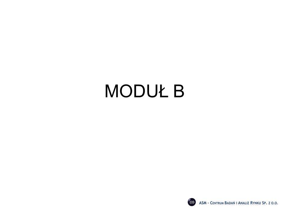 MODUŁ B