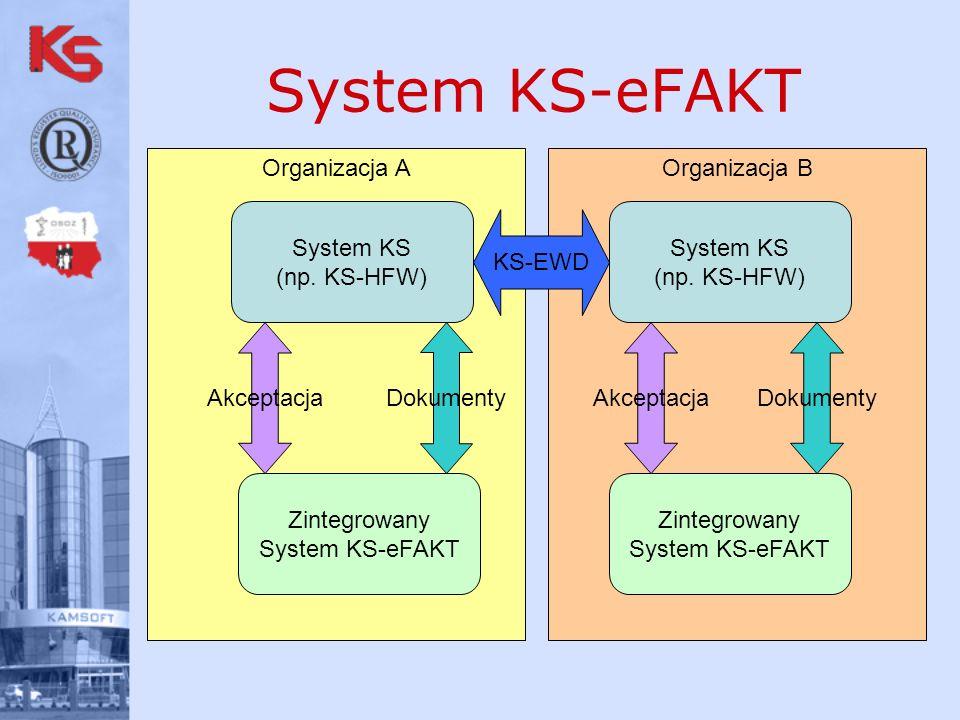 System KS-eFAKT Organizacja A Organizacja B System KS (np. KS-HFW)