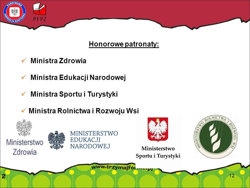 Ministra Edukacji Narodowej Ministra Sportu i Turystyki