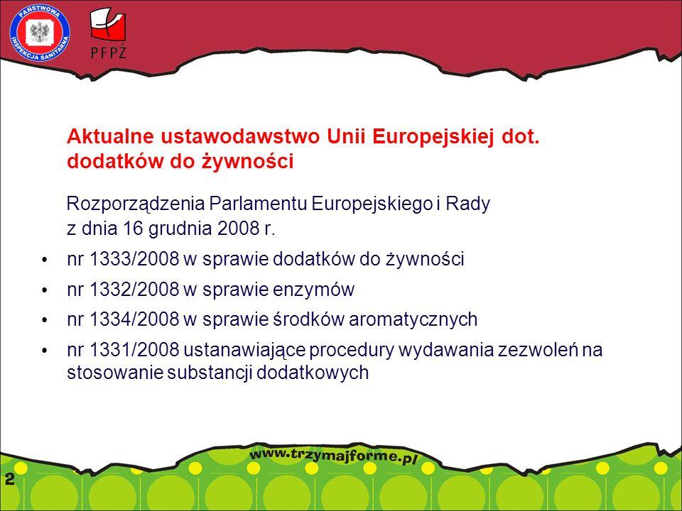 Aktualne ustawodawstwo Unii Europejskiej dot. dodatków do żywności