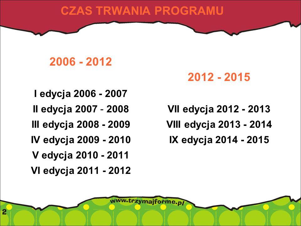 CZAS TRWANIA PROGRAMU 2006 - 2012 2012 - 2015