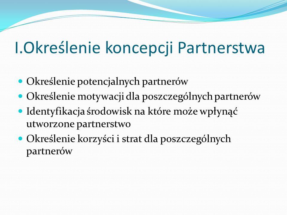 I.Określenie koncepcji Partnerstwa