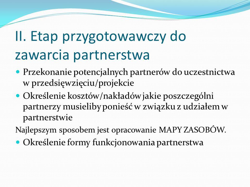 II. Etap przygotowawczy do zawarcia partnerstwa