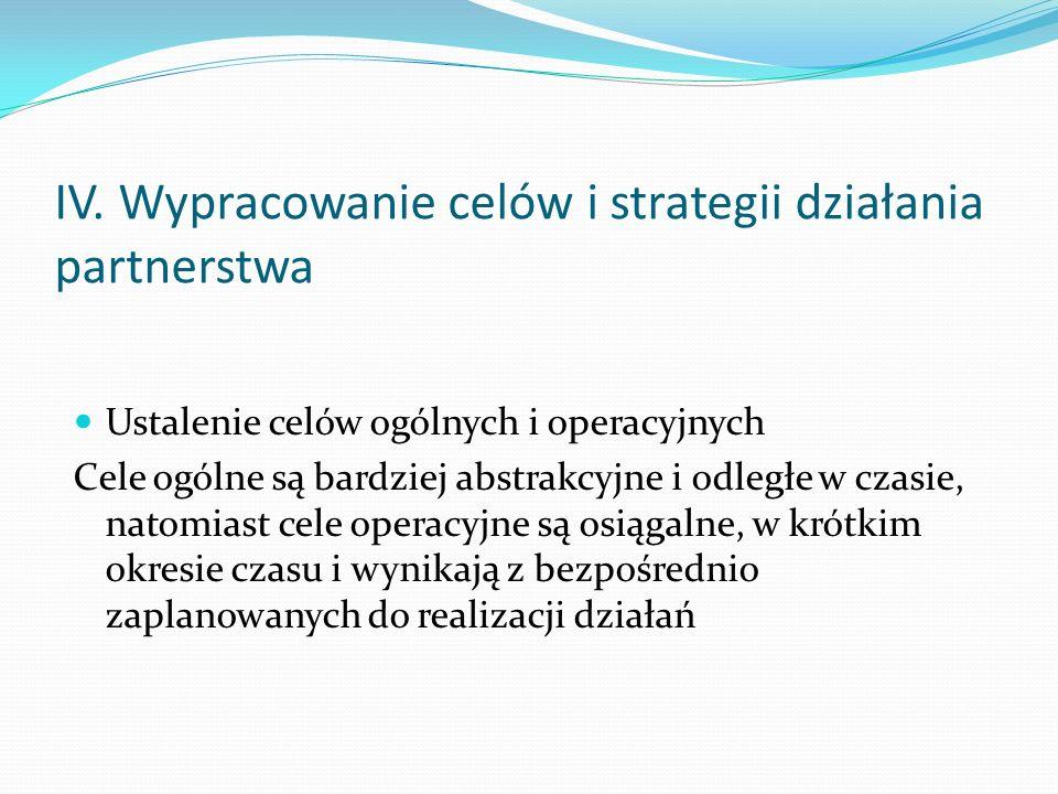 IV. Wypracowanie celów i strategii działania partnerstwa