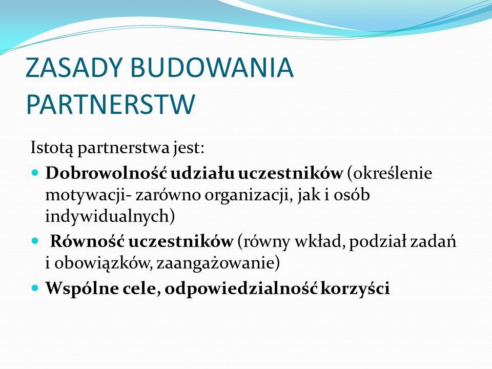 ZASADY BUDOWANIA PARTNERSTW