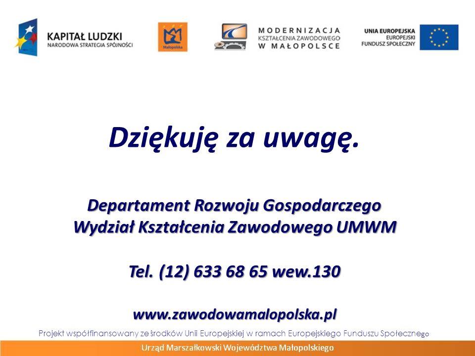 Departament Rozwoju Gospodarczego Wydział Kształcenia Zawodowego UMWM