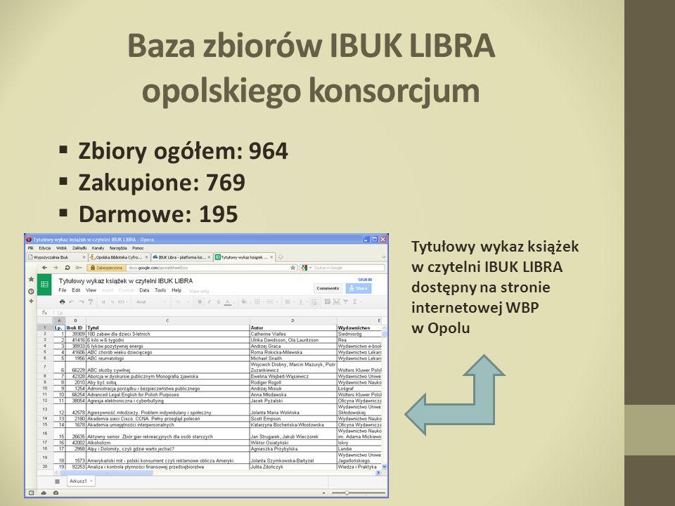 Baza zbiorów IBUK LIBRA opolskiego konsorcjum
