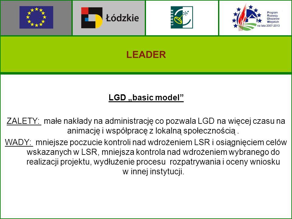 """LEADER LGD """"basic model"""