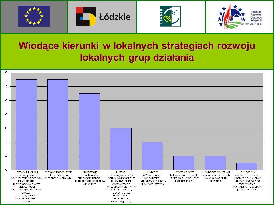 Wiodące kierunki w lokalnych strategiach rozwoju lokalnych grup działania