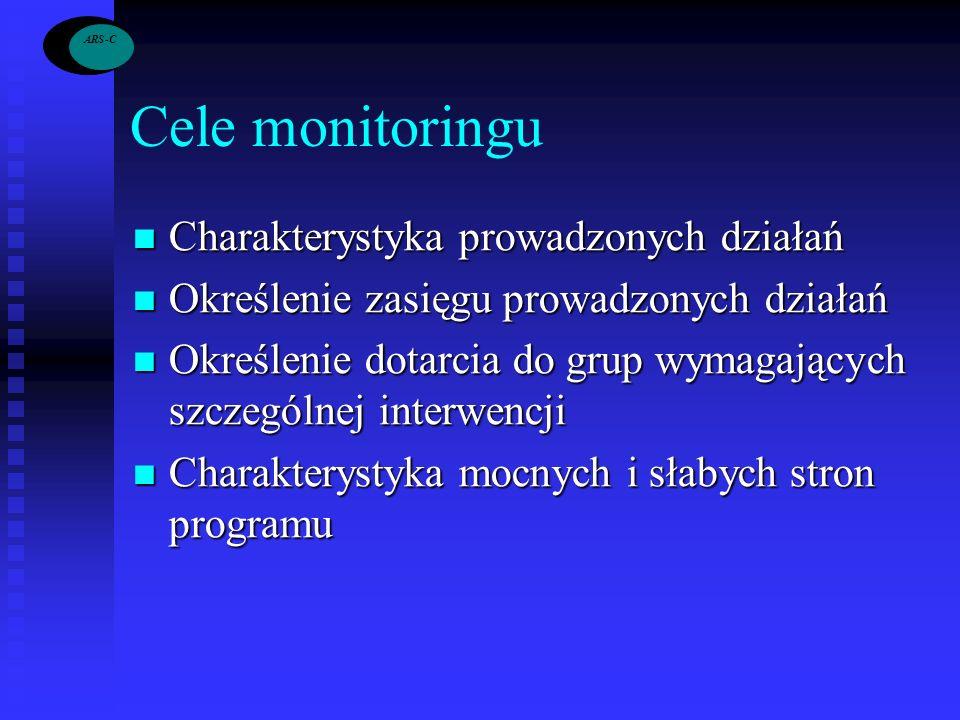Cele monitoringu Charakterystyka prowadzonych działań