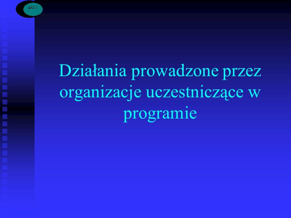 Działania prowadzone przez organizacje uczestniczące w programie