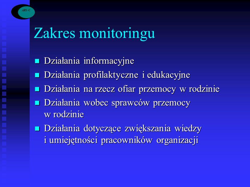 Zakres monitoringu Działania informacyjne