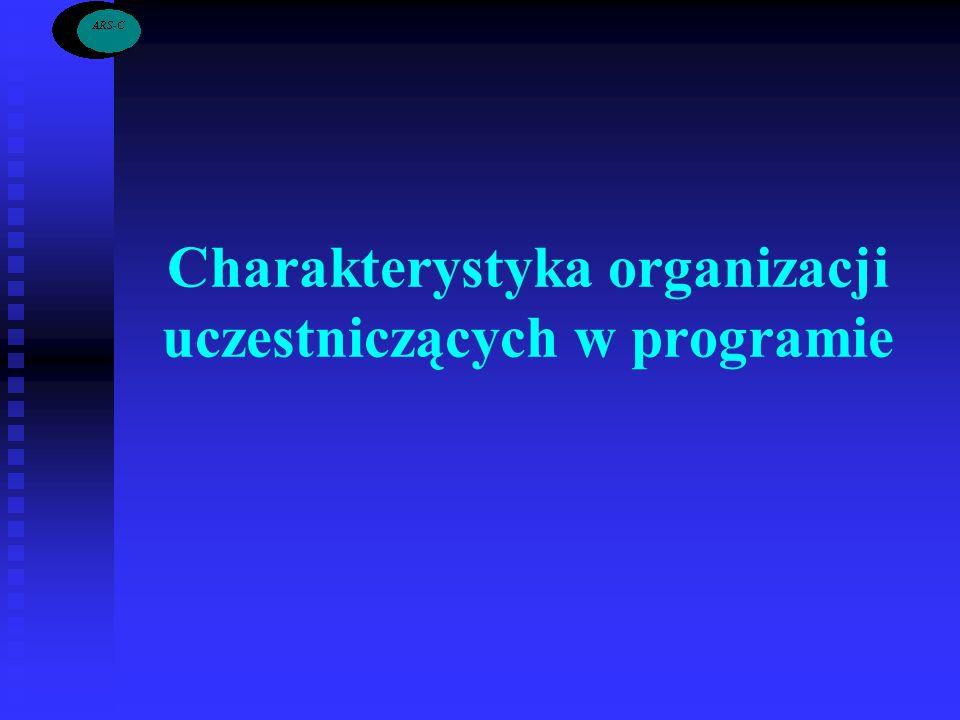 Charakterystyka organizacji uczestniczących w programie