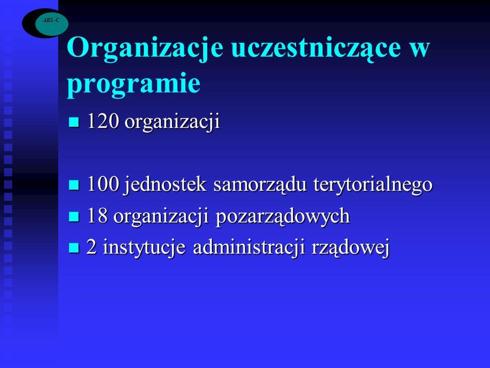 Organizacje uczestniczące w programie