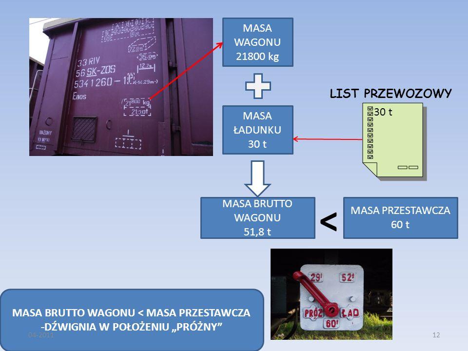 < MASA WAGONU 21800 kg LIST PRZEWOZOWY 30 t MASA ŁADUNKU 30 t