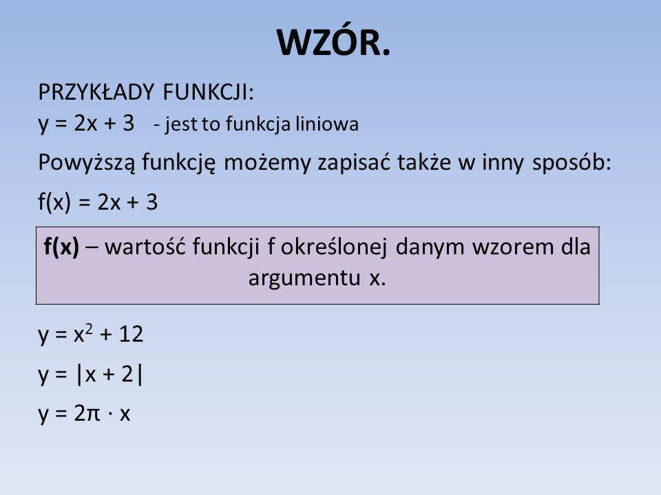 f(x) – wartość funkcji f określonej danym wzorem dla argumentu x.