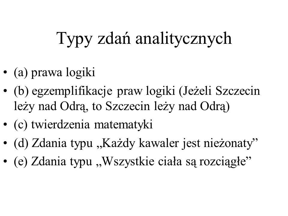 Typy zdań analitycznych