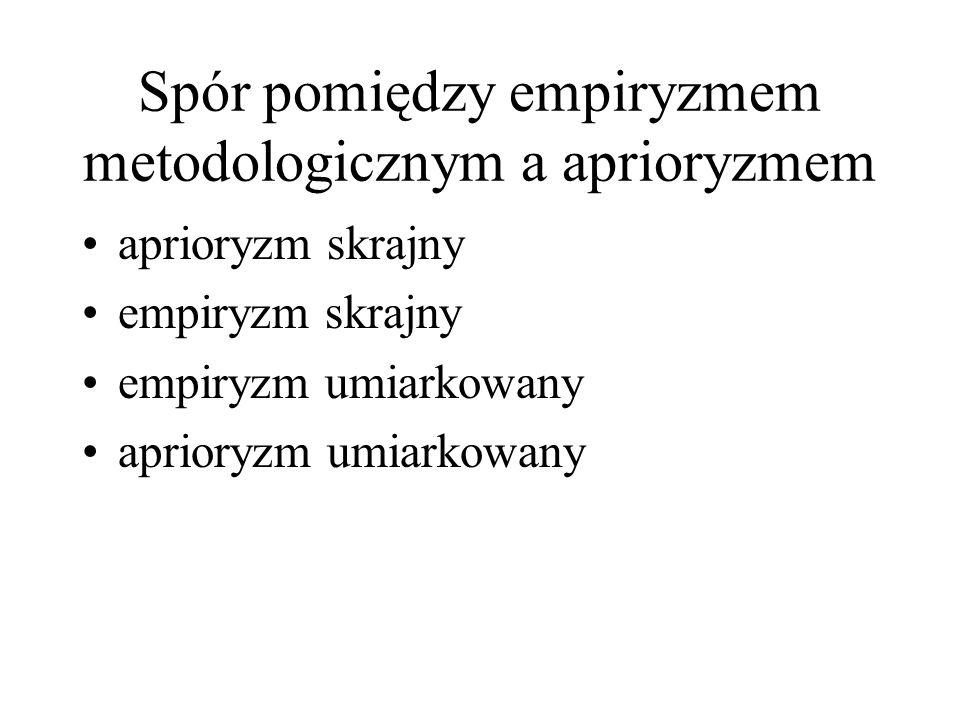 Spór pomiędzy empiryzmem metodologicznym a aprioryzmem