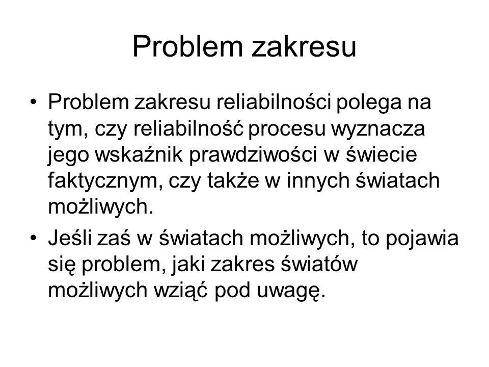 Problem zakresu