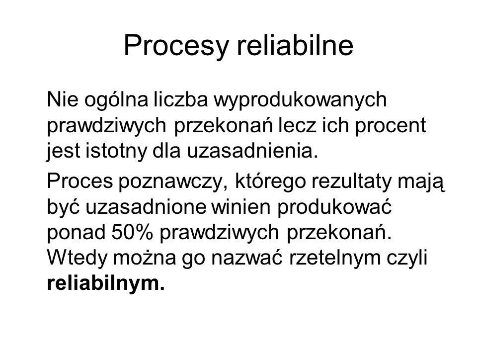 Procesy reliabilne Nie ogólna liczba wyprodukowanych prawdziwych przekonań lecz ich procent jest istotny dla uzasadnienia.