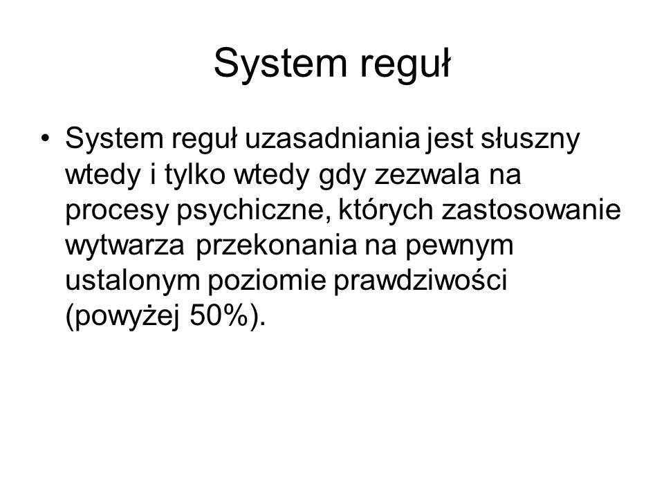 System reguł