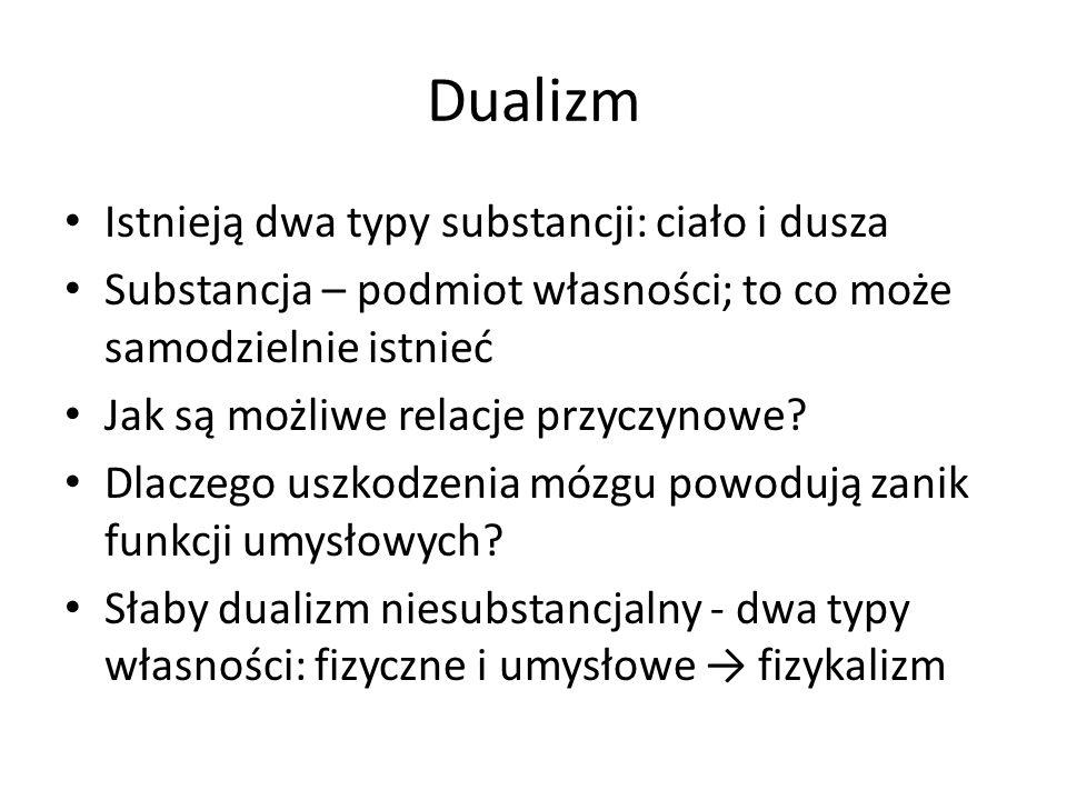 Dualizm Istnieją dwa typy substancji: ciało i dusza
