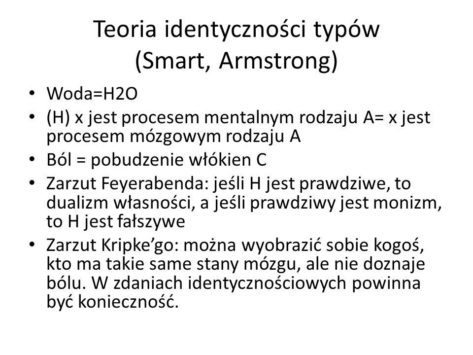 Teoria identyczności typów (Smart, Armstrong)