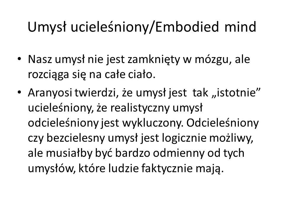 Umysł ucieleśniony/Embodied mind