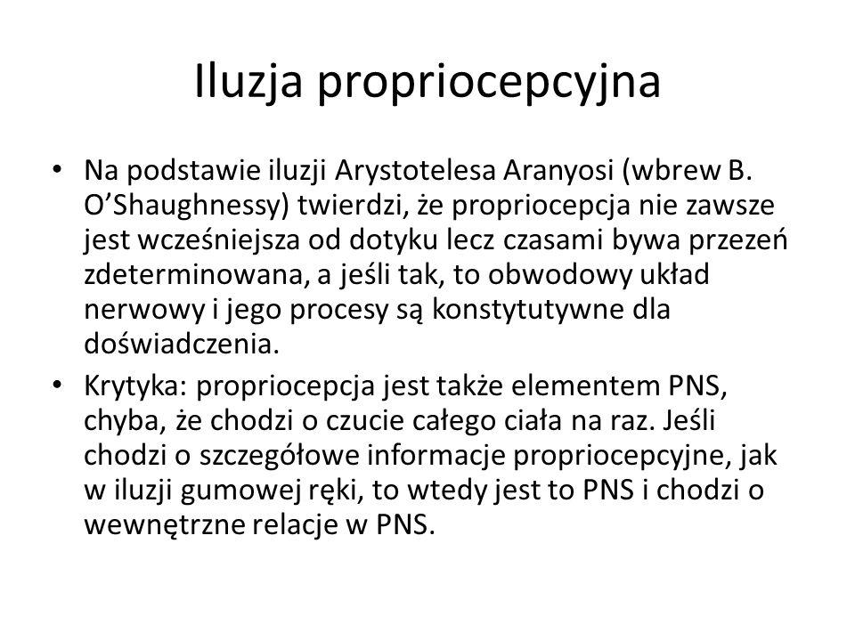 Iluzja propriocepcyjna
