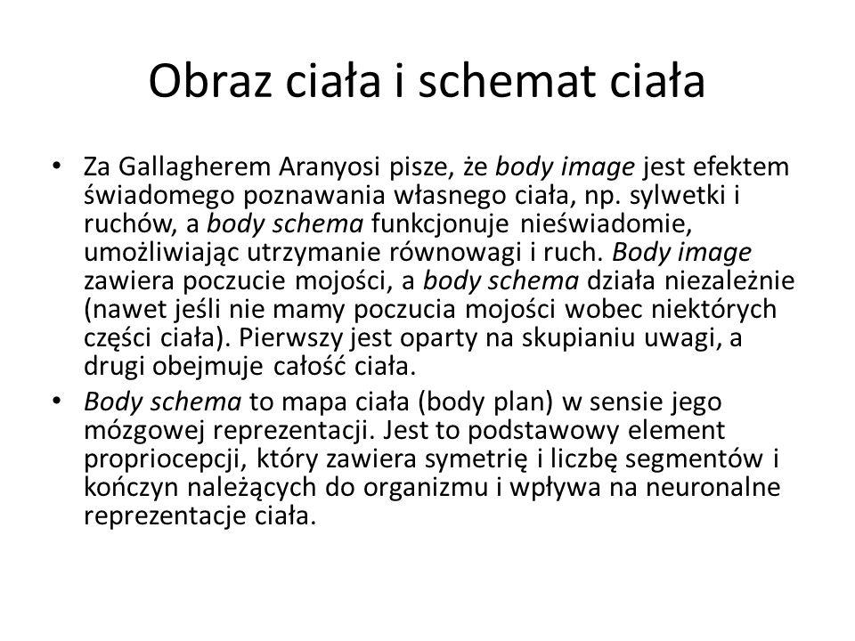 Obraz ciała i schemat ciała