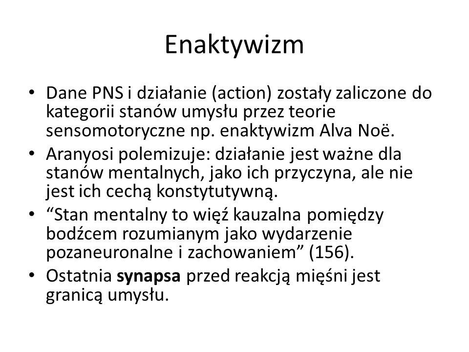 Enaktywizm Dane PNS i działanie (action) zostały zaliczone do kategorii stanów umysłu przez teorie sensomotoryczne np. enaktywizm Alva Noë.
